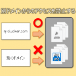 .htaccess で別ドメインから画像やスクリプトファイルへの直リンク禁止する方法