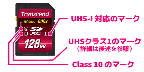 recommended-sd-card-for-digital-camera02