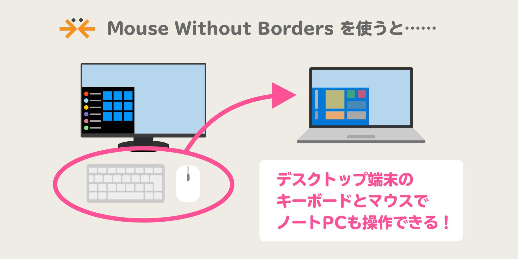 Mouse Without Borders を使うと、デスクトップ端末のキーボードとマウスでノートPCも操作できる!