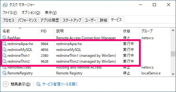 Bitnami Redmine で動いているサービス