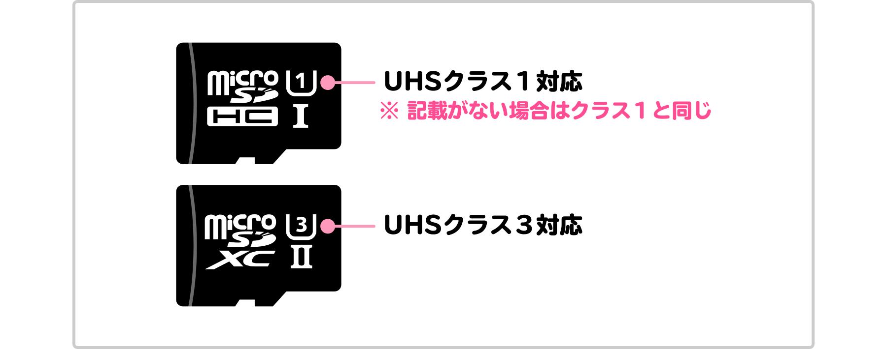 UHS スピードクラスの記載例
