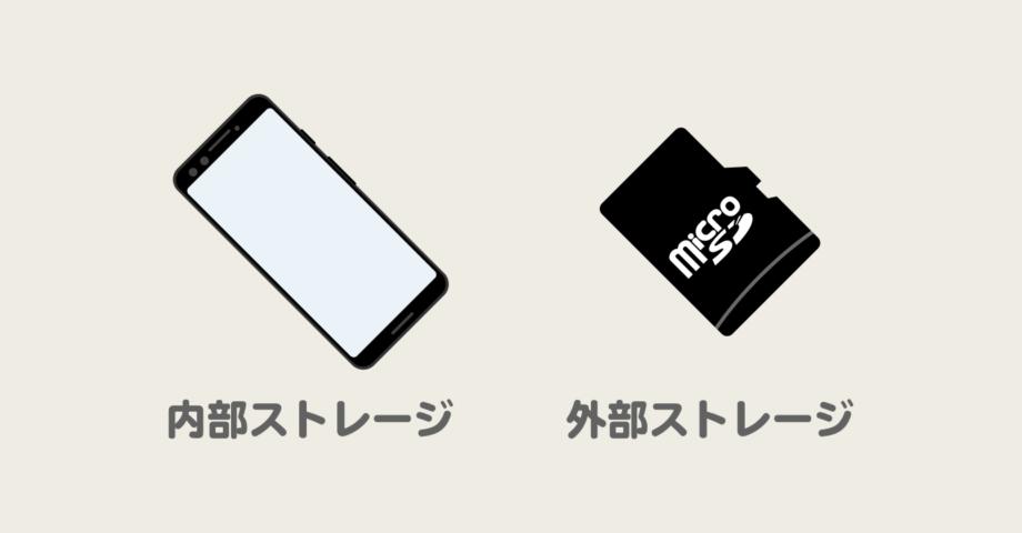Android 内部ストレージと外部ストレージ