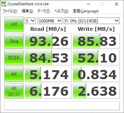 Crystal Disk Mark 測定結果
