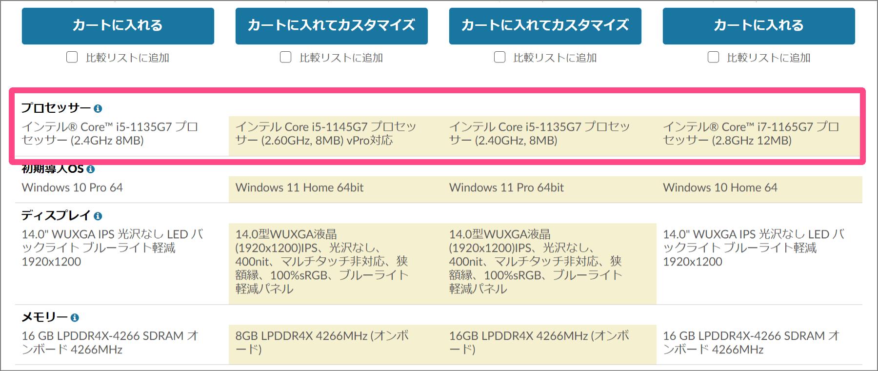 ThinkPad X1 Carbon CPU 選択