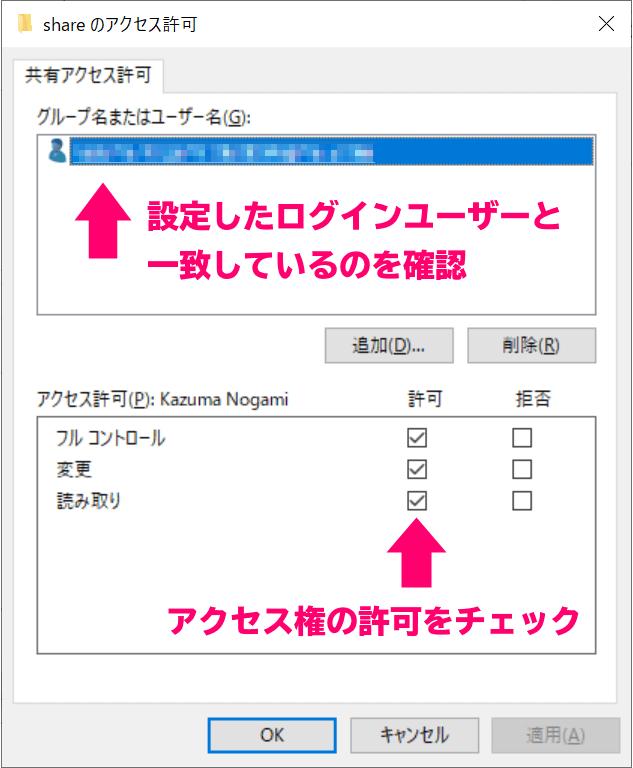 ログインユーザー情報とアクセス権を確認