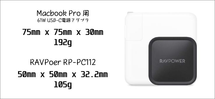 Macbook Pro 用アダプターとのサイズ比較