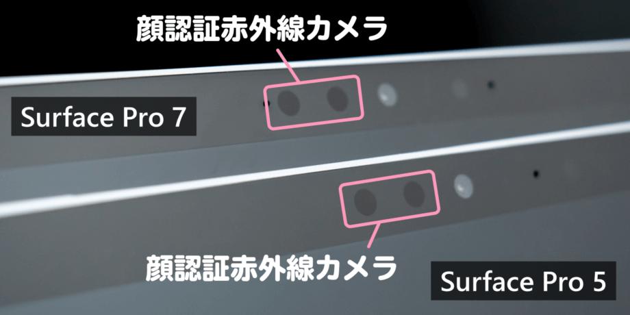 Surface Pro 顔認証センサー IR カメラ
