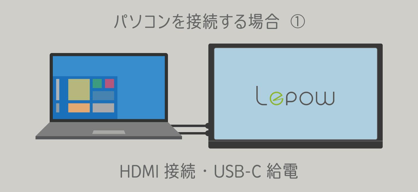 Lepow とパソコンを接続する場合/HDMI接続&USB-C給電
