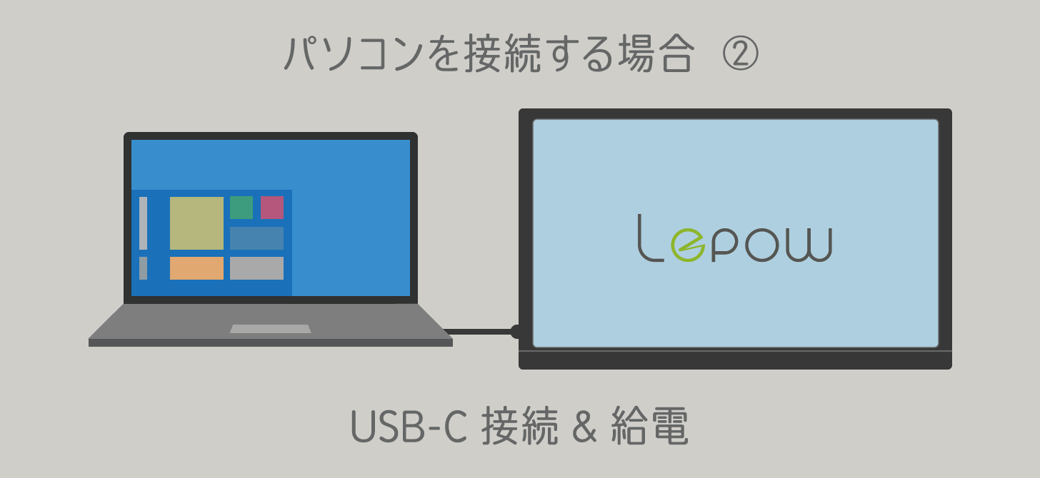 Lepow とパソコンを接続する場合/USB-C接続&給電