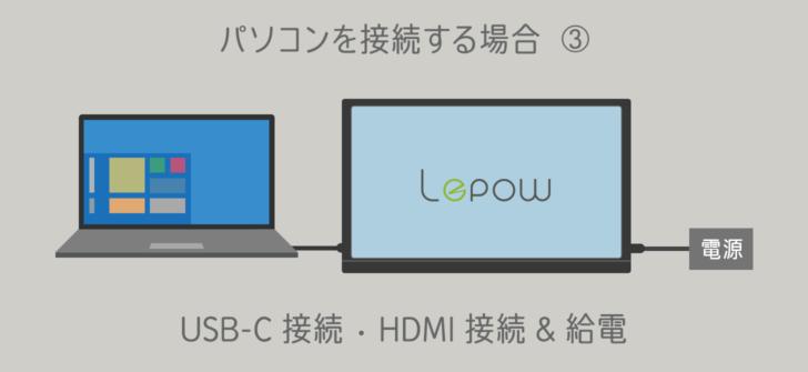 Lepow とパソコンを接続する場合/HDMI・USB-C接続&給電