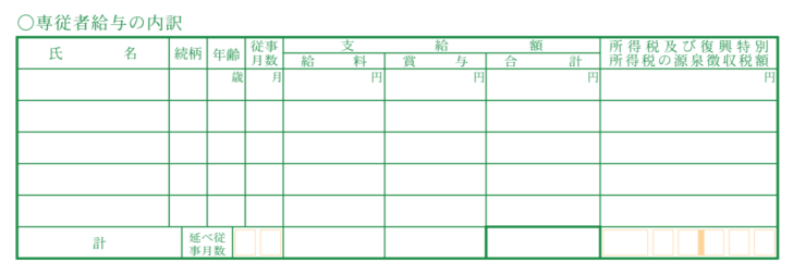 【青色申告決算書】専従者給与の内訳