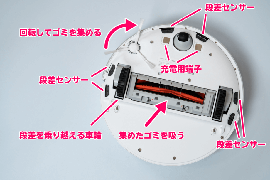 dreame D9 の裏面 ロボット掃除機の仕組み