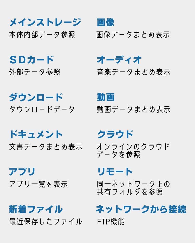 ファイルマネージャー APP トップ画面の項目説明