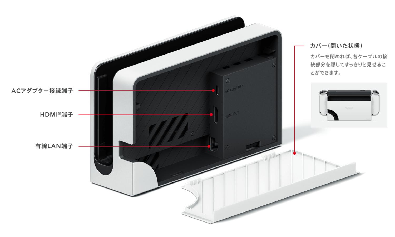 新型 Nintendo Switch ドック