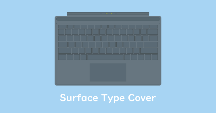 Surface Type Cover