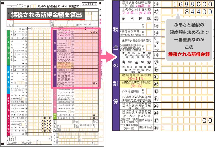 【確定申告書】課税される所得金額を算出